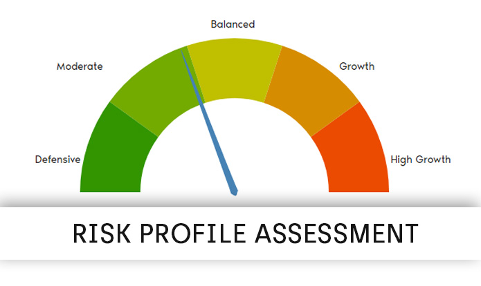 risk-profile-assessment